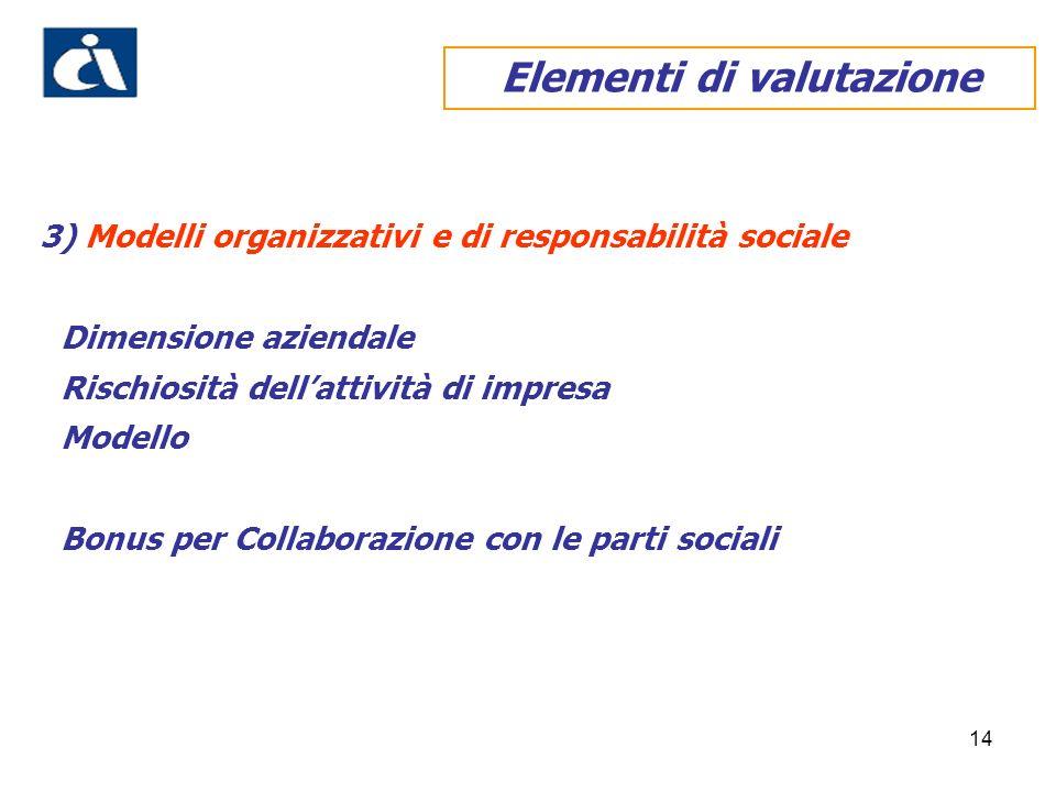 14 3) Modelli organizzativi e di responsabilità sociale Dimensione aziendale Rischiosità dellattività di impresa Modello Bonus per Collaborazione con le parti sociali Elementi di valutazione