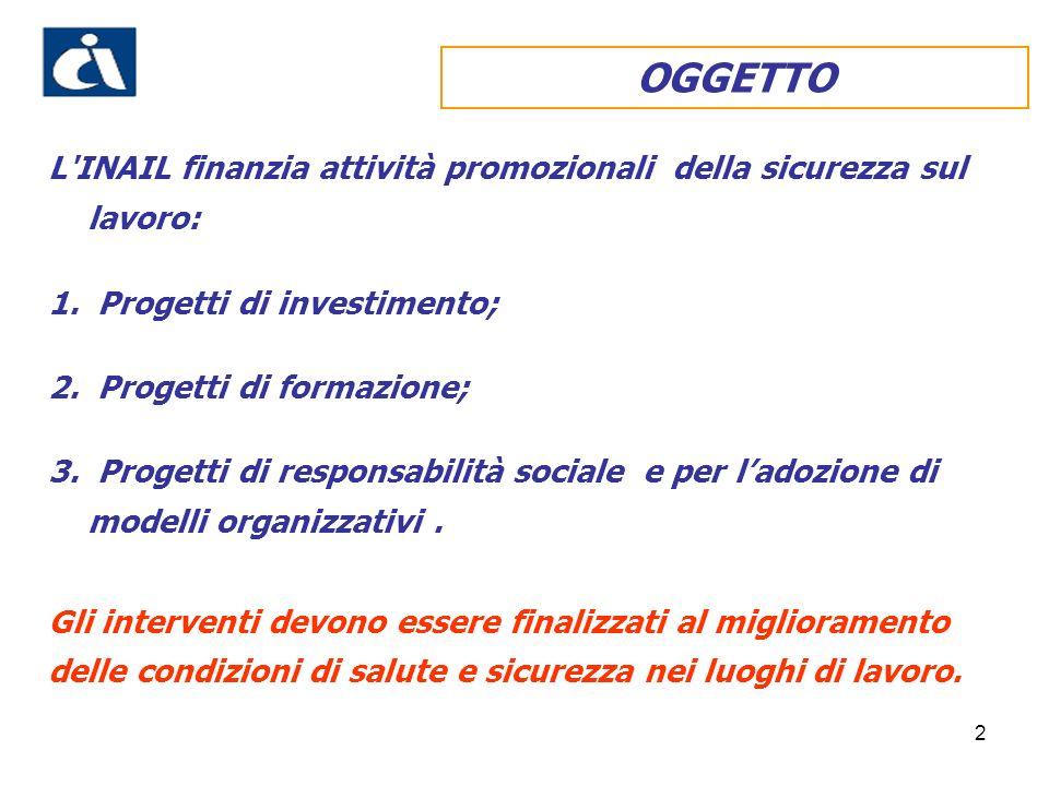 2 OGGETTO L INAIL finanzia attività promozionali della sicurezza sul lavoro: 1.