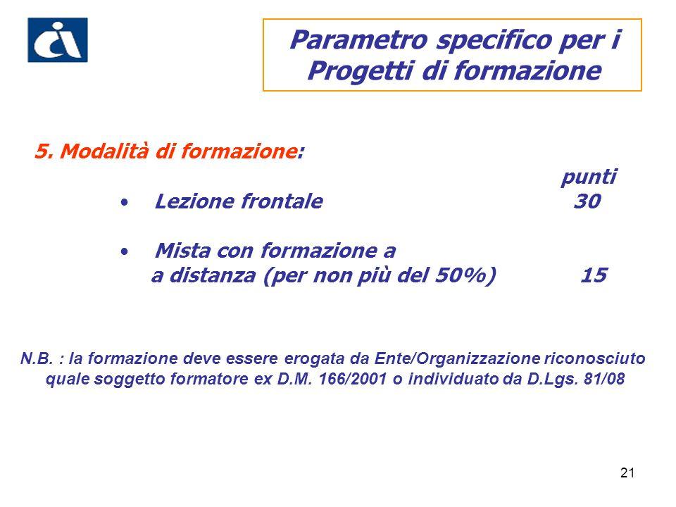 21 5.Modalità di formazione: punti Lezione frontale 30 Mista con formazione a a distanza (per non più del 50%) 15 N.B.