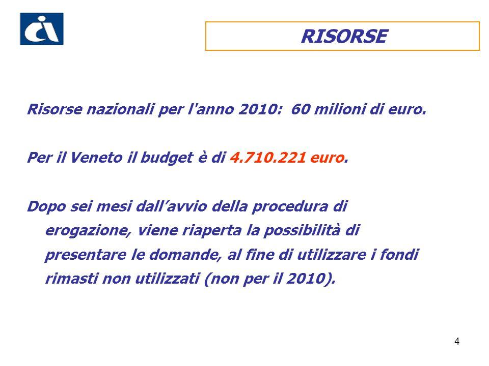 4 RISORSE Risorse nazionali per l anno 2010: 60 milioni di euro.