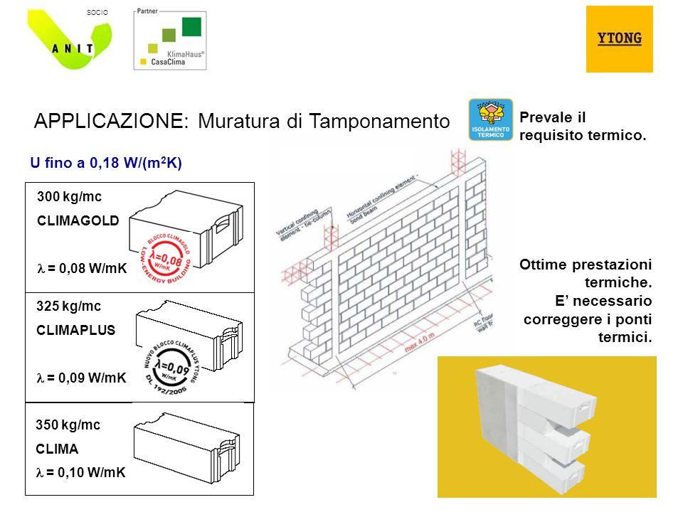 11 SOCIO APPLICAZIONE: Muratura di Tamponamento 325 kg/mc CLIMAPLUS = 0,09 W/mK 300 kg/mc CLIMAGOLD = 0,08 W/mK 350 kg/mc CLIMA = 0,10 W/mK U fino a 0,18 W/(m 2 K) Prevale il requisito termico.