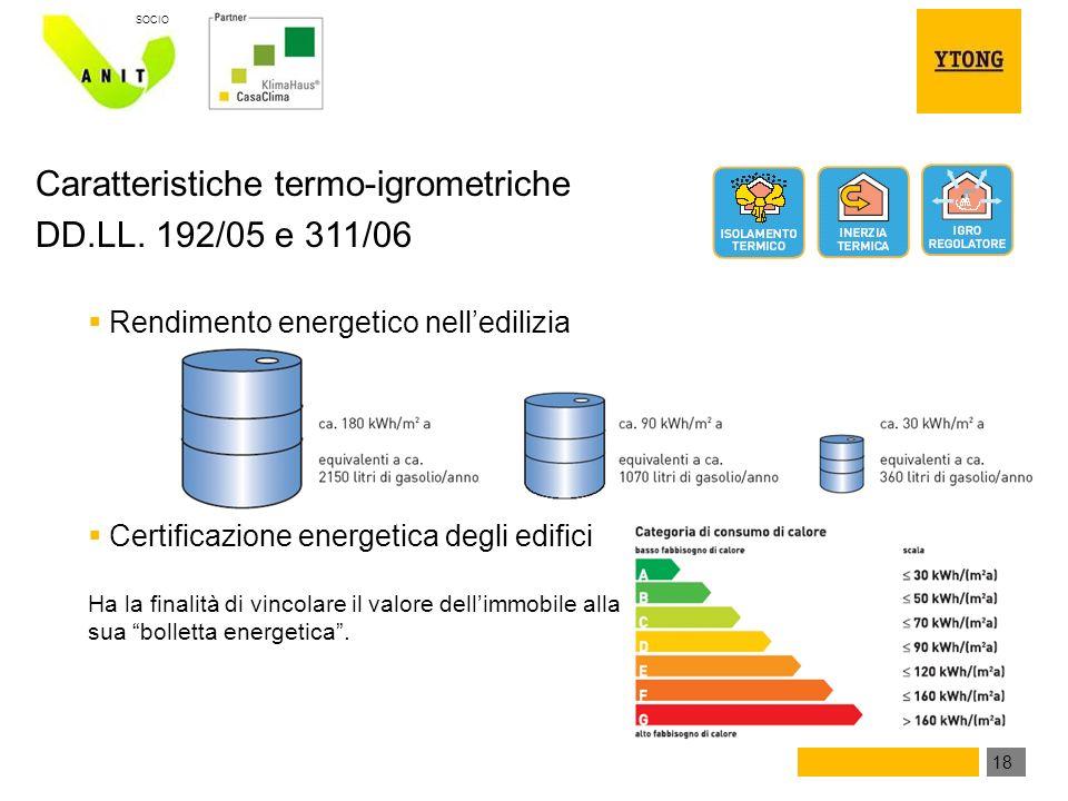 18 SOCIO Rendimento energetico nelledilizia Certificazione energetica degli edifici Ha la finalità di vincolare il valore dellimmobile alla sua bolletta energetica.