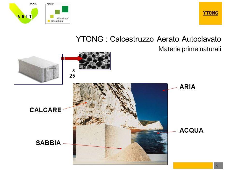 4 SOCIO 20% di materie prime 80% di aria Sabbia 64% Cemento 20% Calce 15% Anidride 1% Per 1m 3 di materie prime = 5m 3 di prodotto (densità 400 kg/m 3 ) Agente espansivo 0,05% polvere di alluminio Composizione del calcestruzzo cellulare Materie prime naturali
