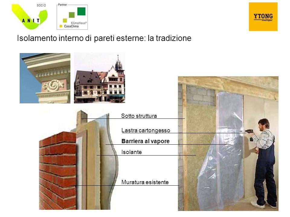 31 SOCIO Isolamento interno di pareti esterne: la tradizione Lastra cartongesso Barriera al vapore Isolante Sotto struttura Muratura esistente