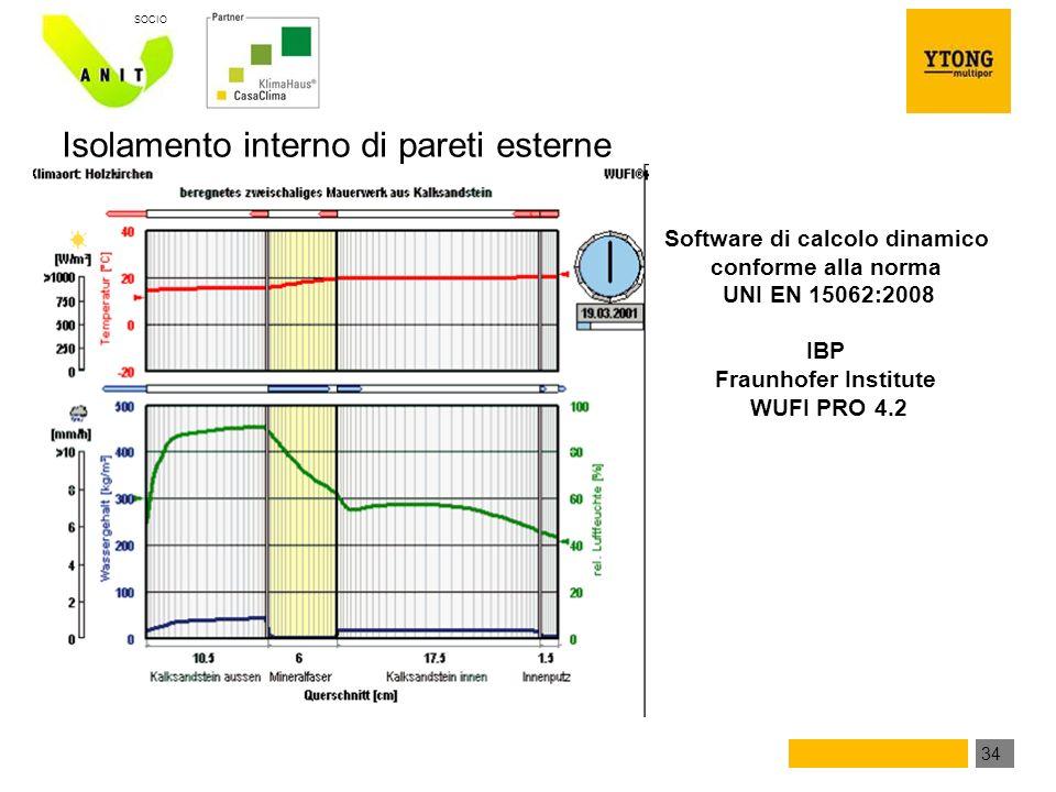 34 SOCIO Isolamento interno di pareti esterne La soluzione tradizionale – verifiche di Glaser UNI EN 13788 - barriere al vapore La soluzione Ytong Multipor – verifiche dinamiche UNI EN 15026 Software di calcolo dinamico conforme alla norma UNI EN 15062:2008 IBP Fraunhofer Institute WUFI PRO 4.2