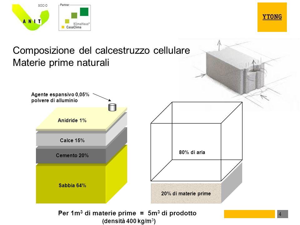 35 SOCIO Alcuni esempi costruttivi Caprino Veronese – Lugagnano (VR)