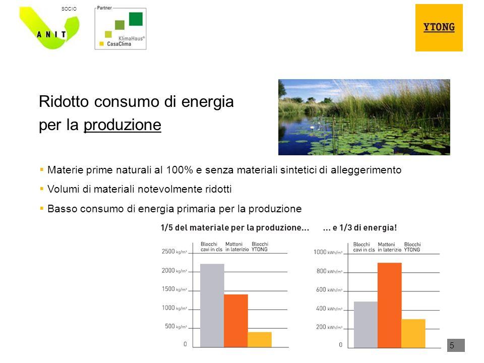5 SOCIO Ridotto consumo di energia per la produzione Materie prime naturali al 100% e senza materiali sintetici di alleggerimento Volumi di materiali notevolmente ridotti Basso consumo di energia primaria per la produzione