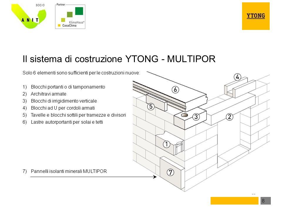 9 SOCIO 300 kg/m 3 DENSITA CLS CELLULARE 600 kg/m 3 Caratteristiche del calcestruzzo aerato autoclavato e densità ISOLAMENTO ACUSTICO RESISTENZA MECCANICA ISOLAMENTO TERMICO VELOCITA DI POSA + +