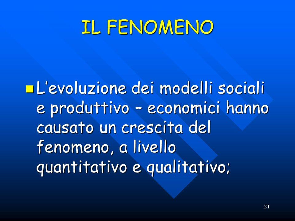 21 IL FENOMENO Levoluzione dei modelli sociali e produttivo – economici hanno causato un crescita del fenomeno, a livello quantitativo e qualitativo;
