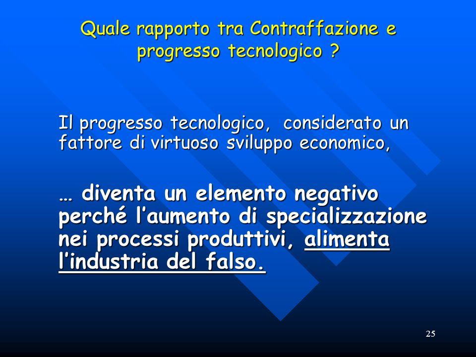 25 Quale rapporto tra Contraffazione e progresso tecnologico ? Il progresso tecnologico, considerato un fattore di virtuoso sviluppo economico, … dive