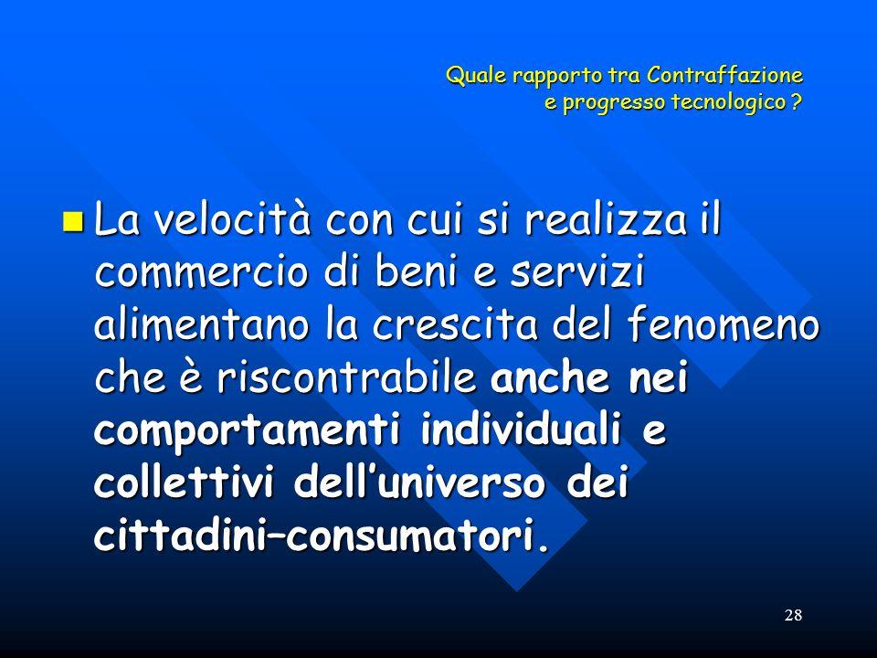 28 Quale rapporto tra Contraffazione e progresso tecnologico ? La velocità con cui si realizza il commercio di beni e servizi alimentano la crescita d