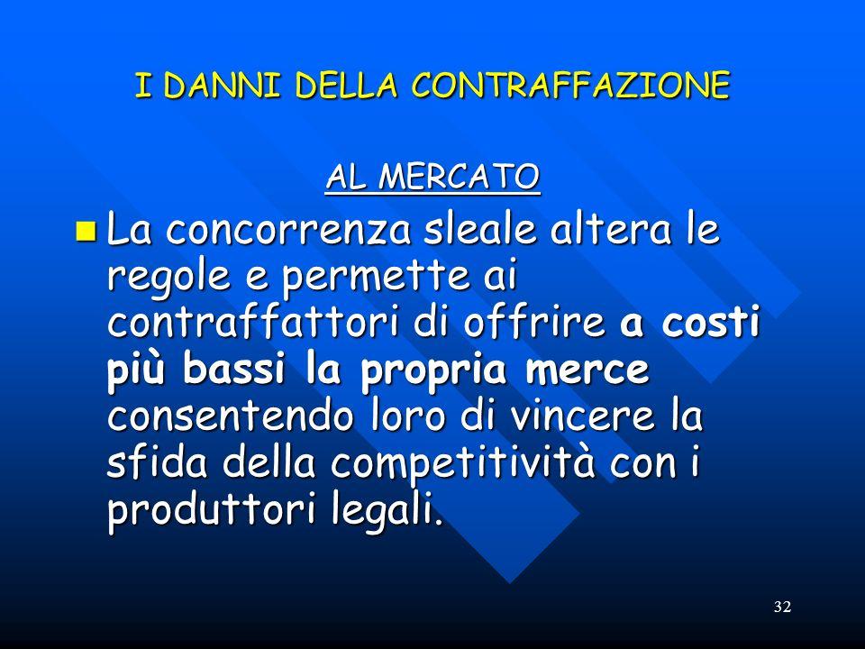 32 I DANNI DELLA CONTRAFFAZIONE AL MERCATO La concorrenza sleale altera le regole e permette ai contraffattori di offrire a costi più bassi la propria