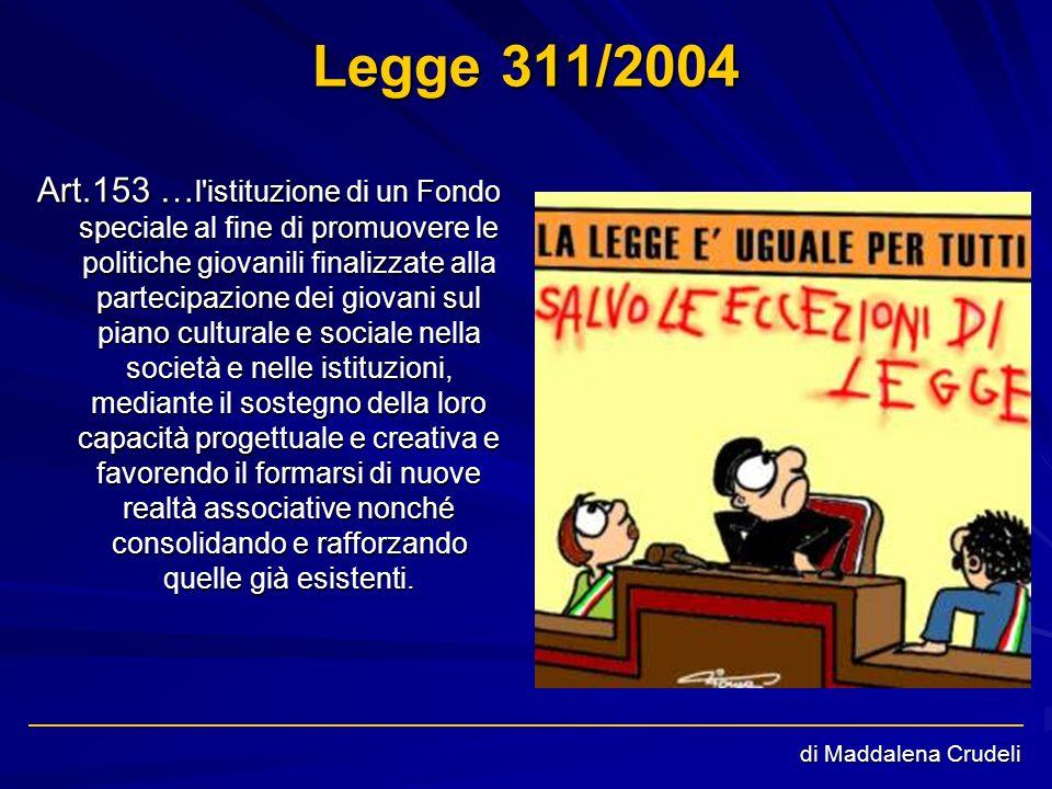 di Maddalena Crudeli Legge 311/2004 Art.153 … l'istituzione di un Fondo speciale al fine di promuovere le politiche giovanili finalizzate alla parteci
