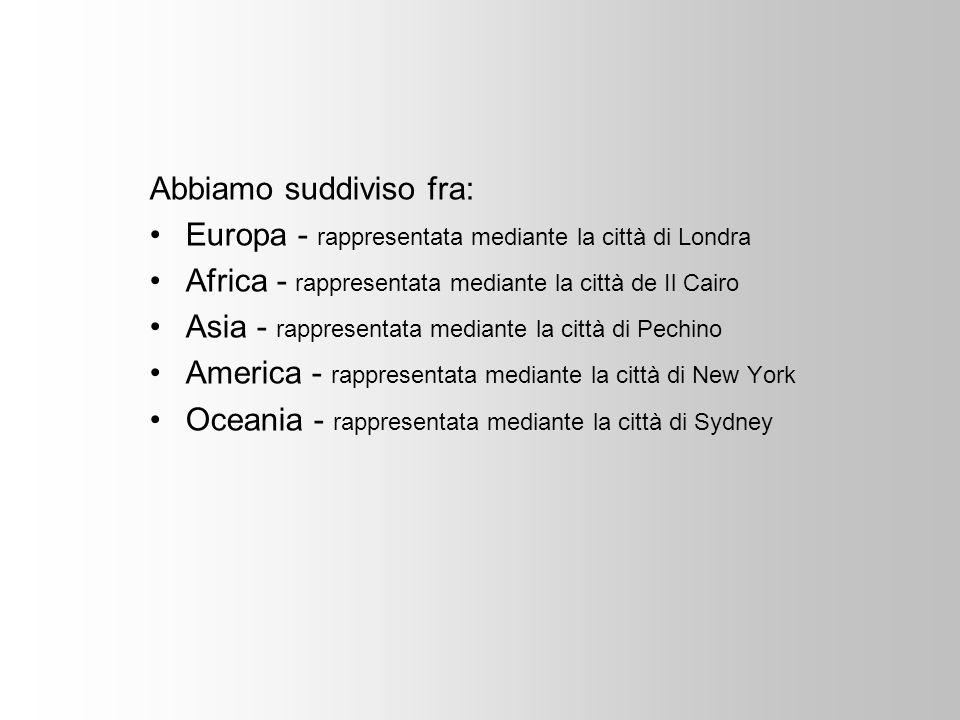 Abbiamo suddiviso fra: Europa - rappresentata mediante la città di Londra Africa - rappresentata mediante la città de Il Cairo Asia - rappresentata mediante la città di Pechino America - rappresentata mediante la città di New York Oceania - rappresentata mediante la città di Sydney