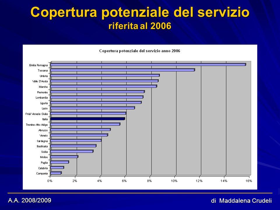 A.A. 2008/2009 di Maddalena Crudeli Copertura potenziale del servizio riferita al 2006