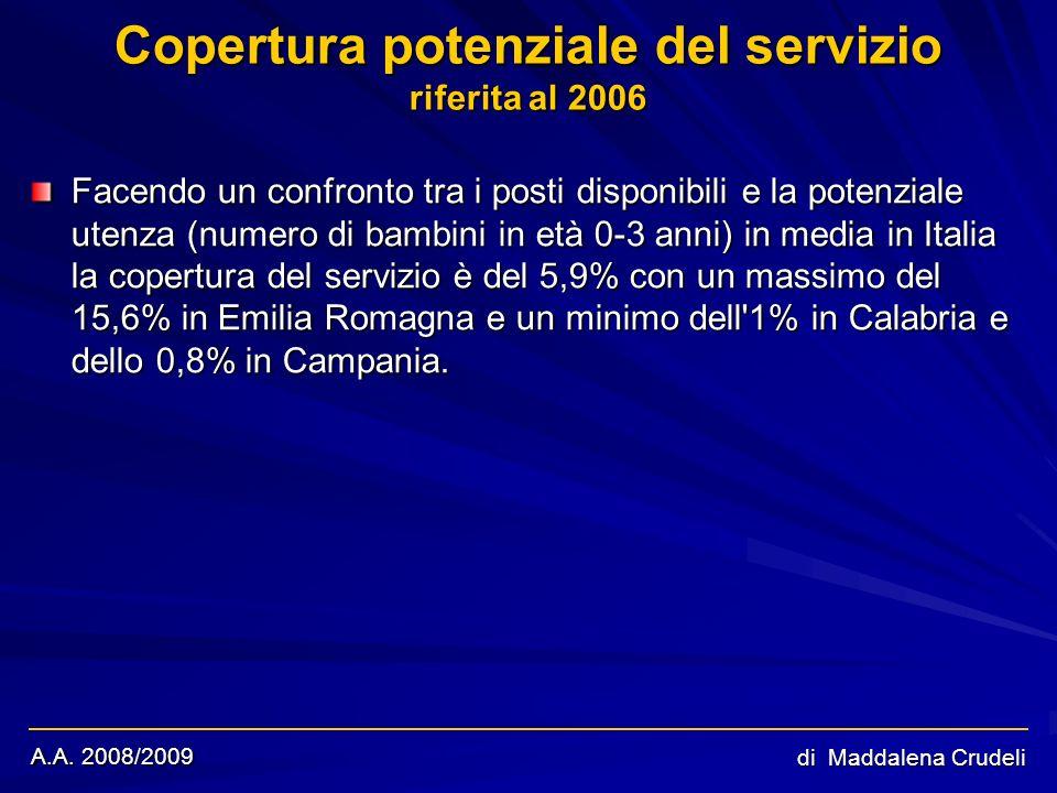 A.A. 2008/2009 di Maddalena Crudeli Copertura potenziale del servizio riferita al 2006 Facendo un confronto tra i posti disponibili e la potenziale ut