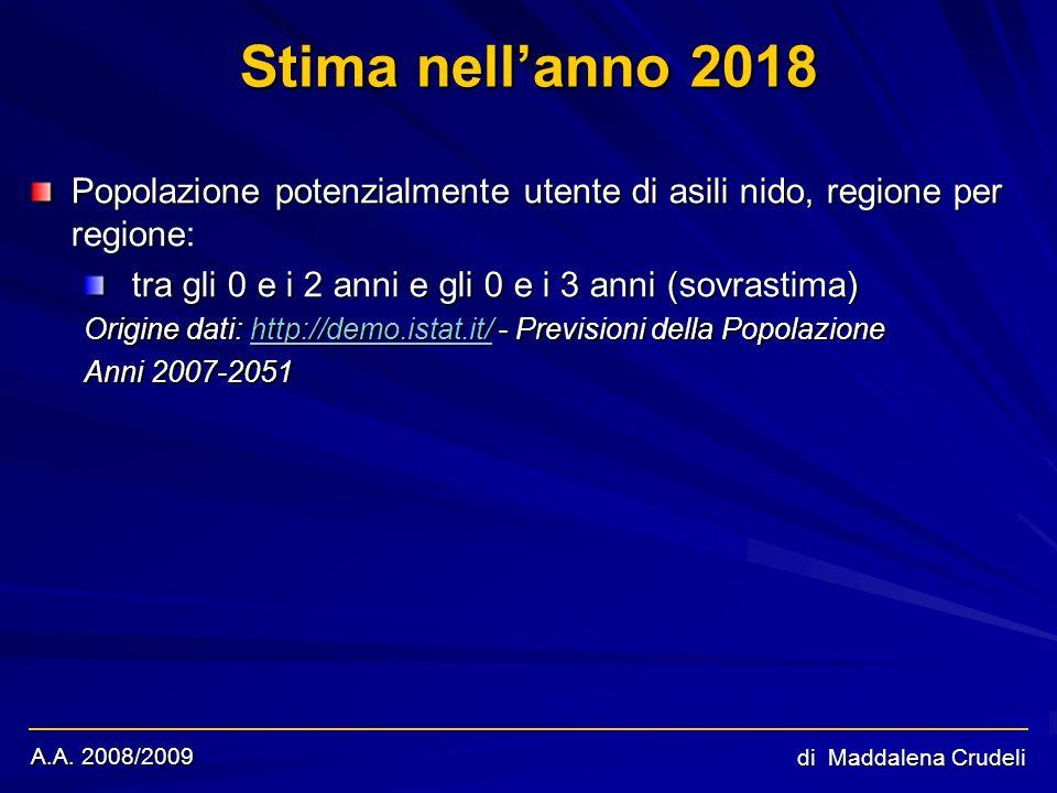 A.A. 2008/2009 di Maddalena Crudeli Stima nellanno 2018 Popolazione potenzialmente utente di asili nido, regione per regione: tra gli 0 e i 2 anni e g