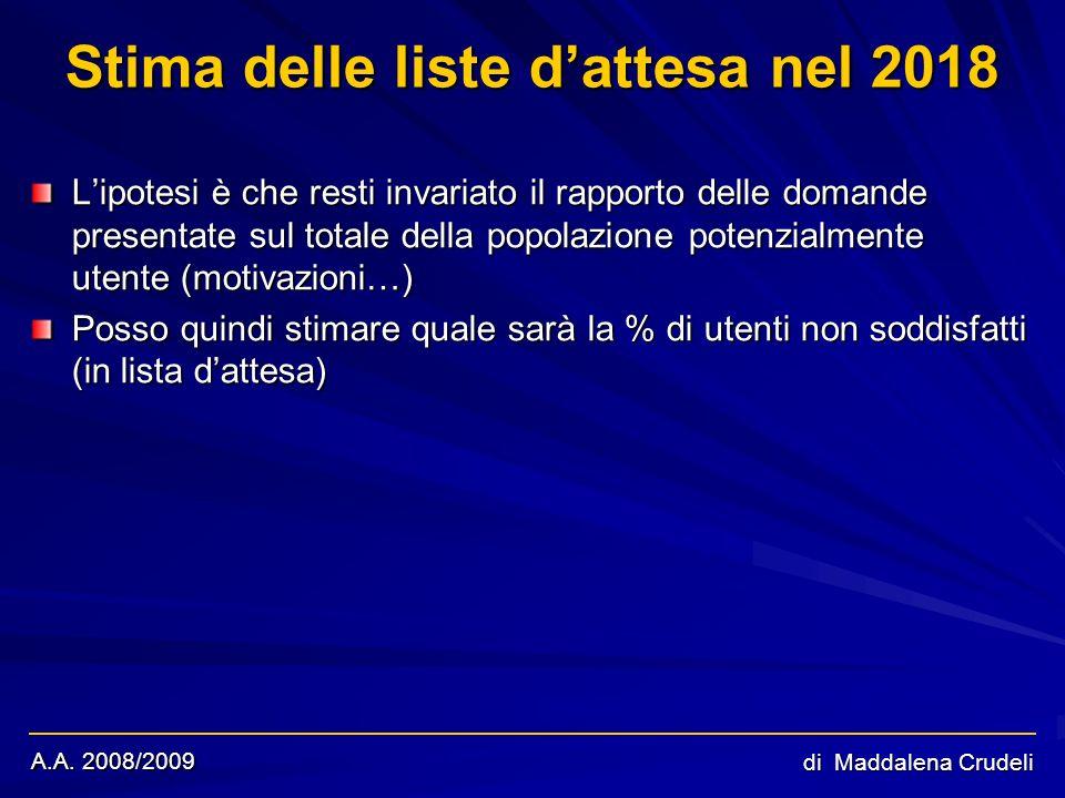 A.A. 2008/2009 di Maddalena Crudeli Stima delle liste dattesa nel 2018 Lipotesi è che resti invariato il rapporto delle domande presentate sul totale