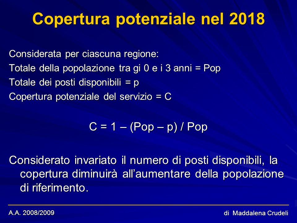 A.A. 2008/2009 di Maddalena Crudeli Copertura potenziale nel 2018 Considerata per ciascuna regione: Totale della popolazione tra gi 0 e i 3 anni = Pop