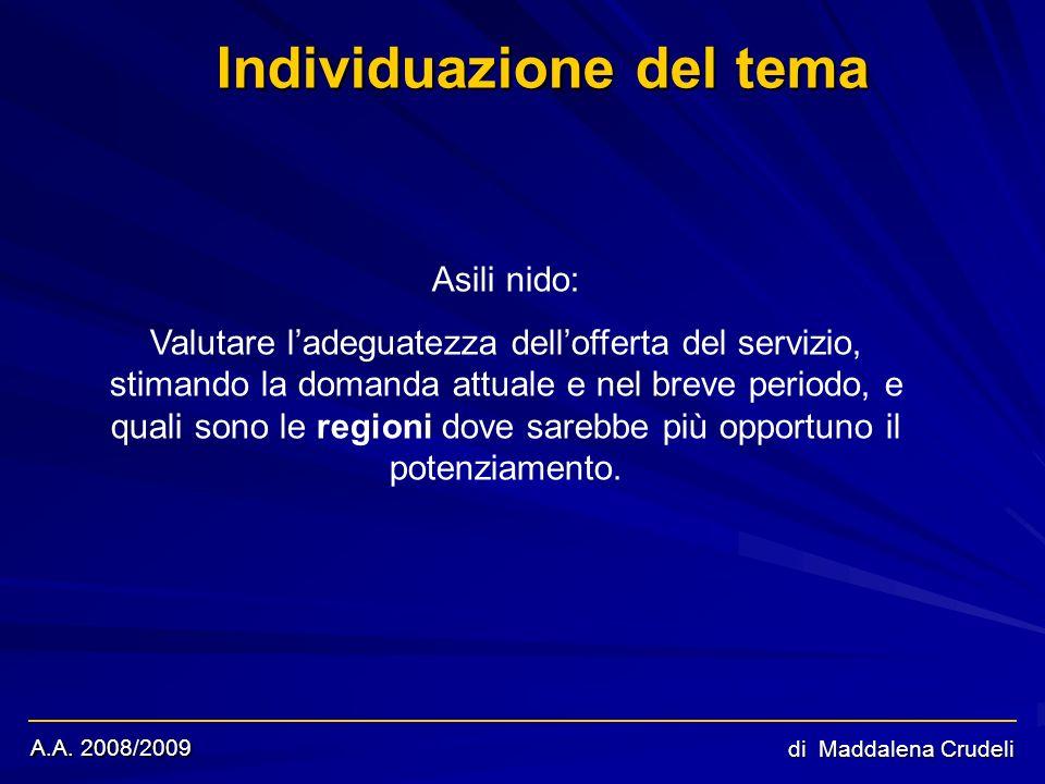 A.A. 2008/2009 di Maddalena Crudeli Individuazione del tema Asili nido: Valutare ladeguatezza dellofferta del servizio, stimando la domanda attuale e