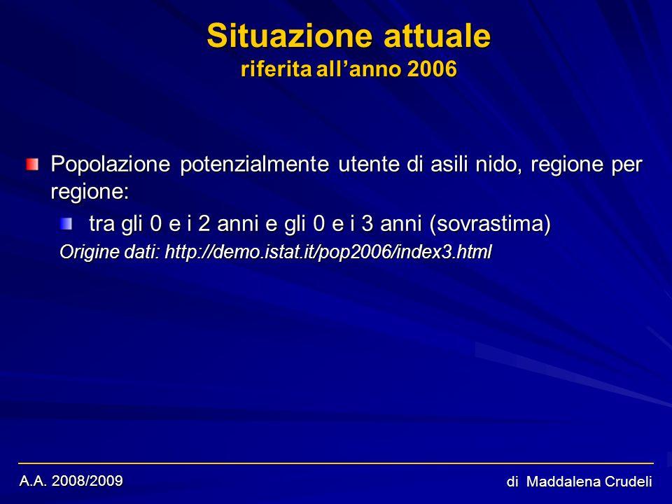 A.A. 2008/2009 di Maddalena Crudeli Situazione attuale riferita allanno 2006 Popolazione potenzialmente utente di asili nido, regione per regione: tra