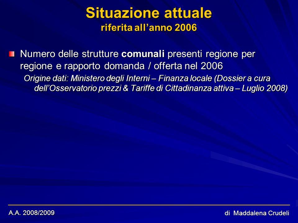 A.A. 2008/2009 di Maddalena Crudeli Situazione attuale riferita allanno 2006 Numero delle strutture comunali presenti regione per regione e rapporto d