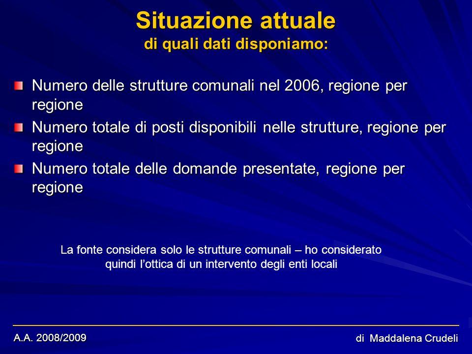 A.A. 2008/2009 di Maddalena Crudeli Situazione attuale di quali dati disponiamo: Numero delle strutture comunali nel 2006, regione per regione Numero