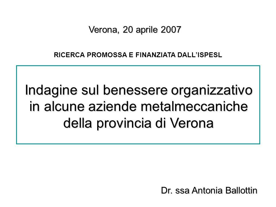 Indagine sul benessere organizzativo in alcune aziende metalmeccaniche della provincia di Verona Verona, 20 aprile 2007 Dr. ssa Antonia Ballottin RICE