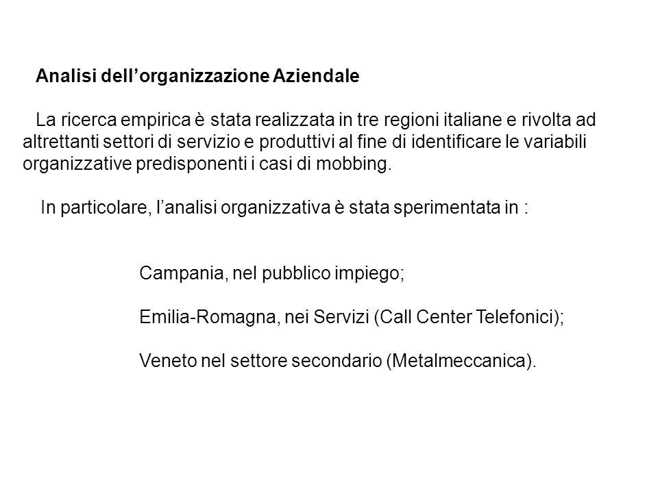 Analisi dellorganizzazione Aziendale La ricerca empirica è stata realizzata in tre regioni italiane e rivolta ad altrettanti settori di servizio e pro