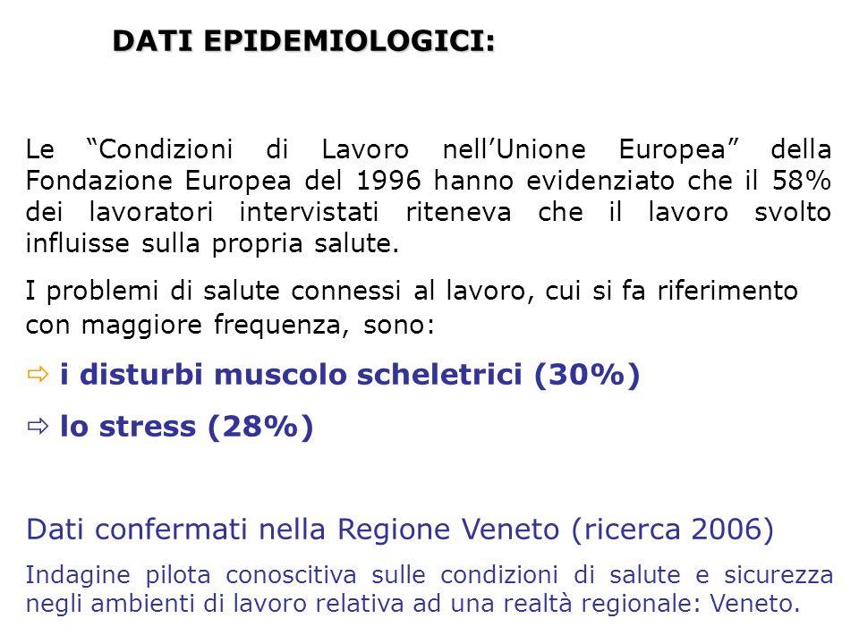 DATI EPIDEMIOLOGICI: Le Condizioni di Lavoro nellUnione Europea della Fondazione Europea del 1996 hanno evidenziato che il 58% dei lavoratori intervis