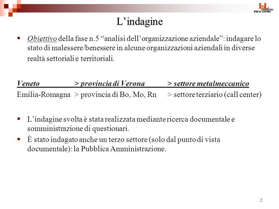 2 Lindagine Obiettivo della fase n.5 analisi dellorganizzazione aziendale: indagare lo stato di malessere/benessere in alcune organizzazioni aziendali in diverse realtà settoriali e territoriali.