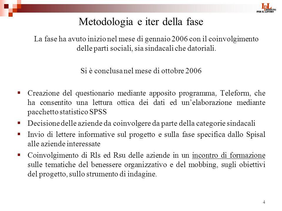 4 Metodologia e iter della fase La fase ha avuto inizio nel mese di gennaio 2006 con il coinvolgimento delle parti sociali, sia sindacali che datorial