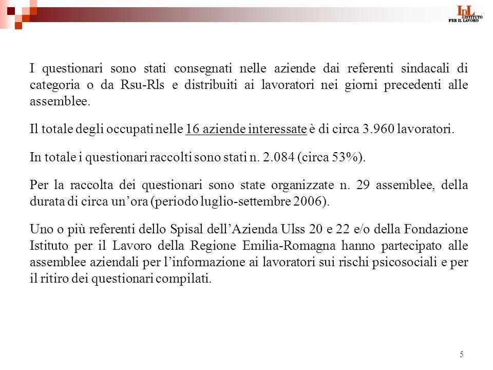 5 I questionari sono stati consegnati nelle aziende dai referenti sindacali di categoria o da Rsu-Rls e distribuiti ai lavoratori nei giorni precedenti alle assemblee.
