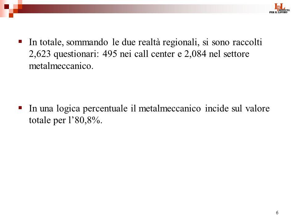 6 In totale, sommando le due realtà regionali, si sono raccolti 2,623 questionari: 495 nei call center e 2,084 nel settore metalmeccanico.
