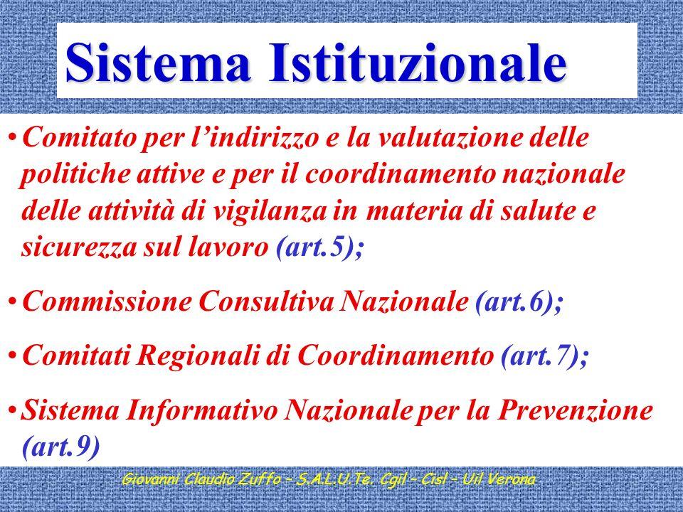 Giovanni Claudio Zuffo – Verona 10 giugno 2008 Art 13 Vigilanza 5.