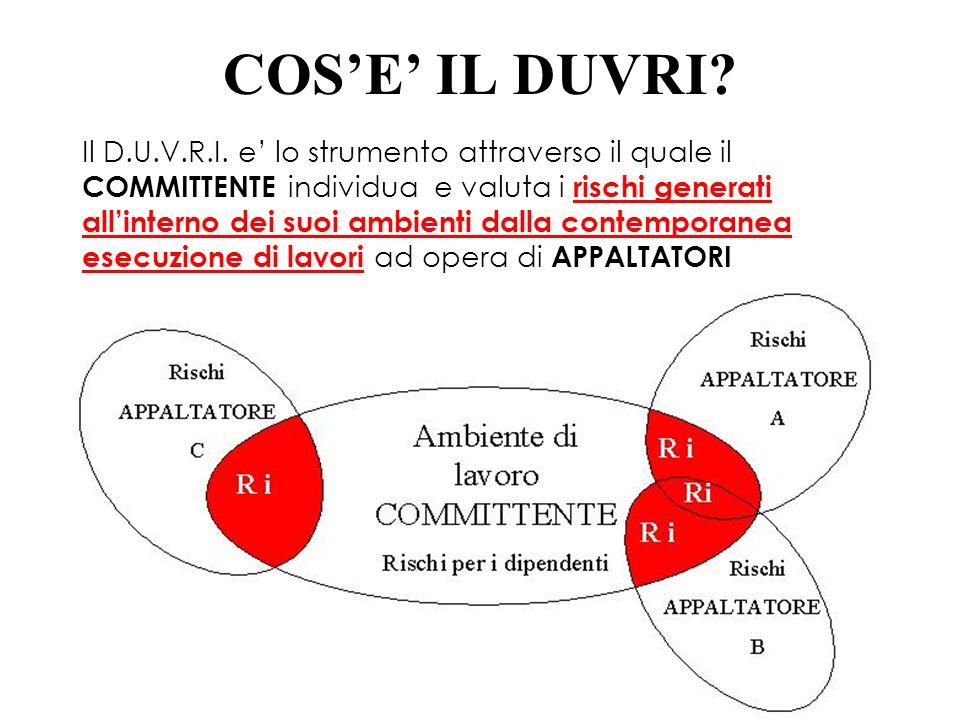 Giovanni Claudio Zuffo – Verona 10 giugno 2008 DUVRI (Proroga) il DUVRI dovrà essere allegato entro il 31/12/2008.