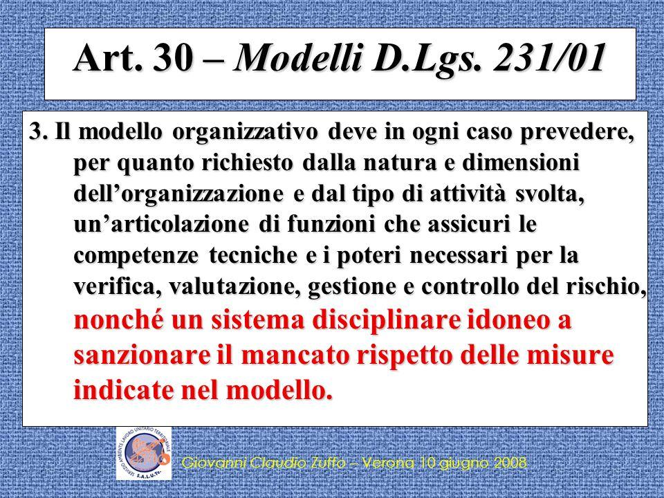 Giovanni Claudio Zuffo – Verona 10 giugno 2008 Art.