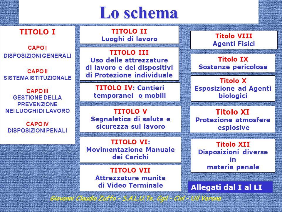 Giovanni Claudio Zuffo – Verona 10 giugno 2008 Giudizio di CGIL CISL UIL POSITIVO: Per le moltissime luci presenti anche se contiene qualche ombrae tanti rinvii….