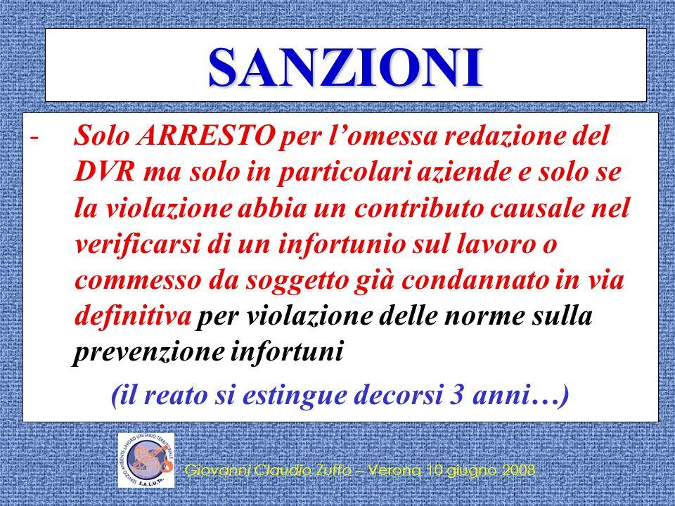 Giovanni Claudio Zuffo – Verona 10 giugno 2008 SANZIONI 1.