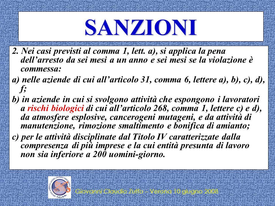 Giovanni Claudio Zuffo – Verona 10 giugno 2008 SANZIONI Articolo 56 - Sanzioni per il preposto 1.