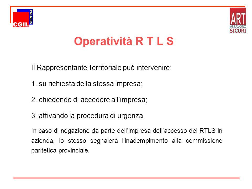 Operatività R T L S Il Rappresentante Territoriale può intervenire: 1. su richiesta della stessa impresa; 2. chiedendo di accedere allimpresa; 3. atti