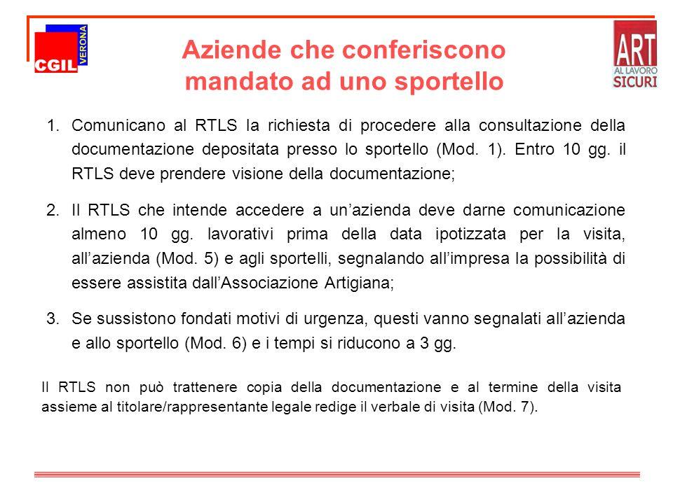 Aziende che conferiscono mandato ad uno sportello 1.Comunicano al RTLS la richiesta di procedere alla consultazione della documentazione depositata presso lo sportello (Mod.