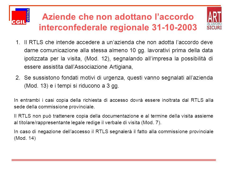 1.Il RTLS che intende accedere a unazienda che non adotta laccordo deve darne comunicazione alla stessa almeno 10 gg. lavorativi prima della data ipot