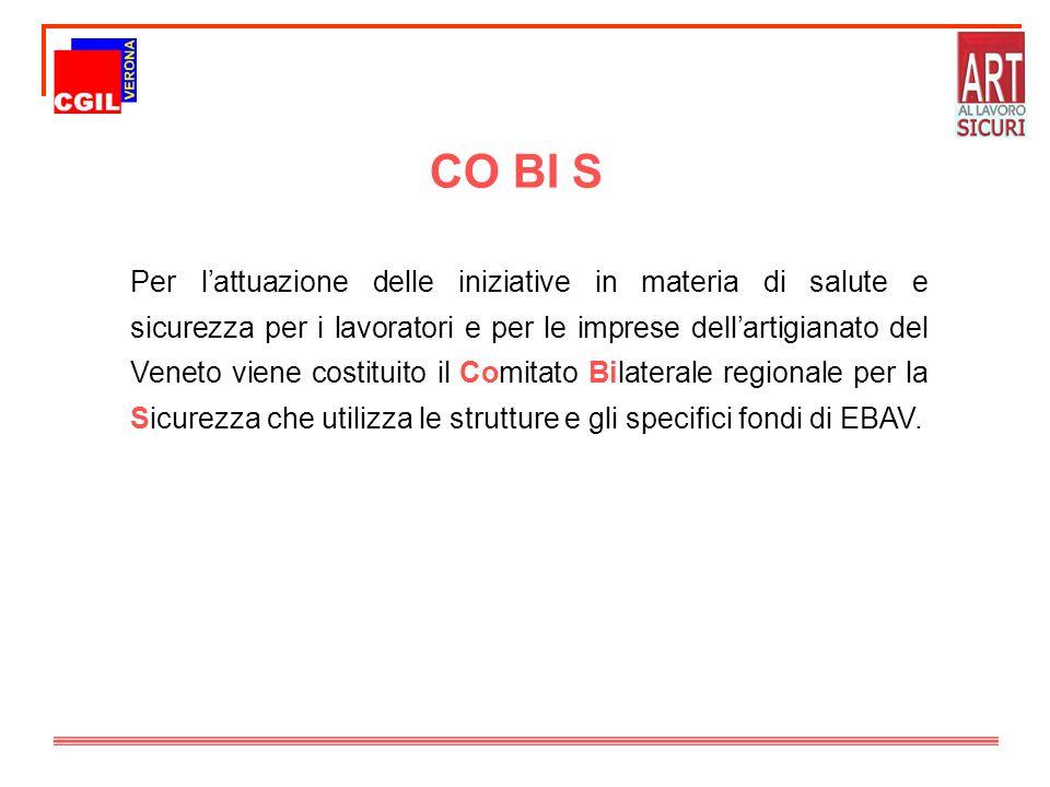 Per lattuazione delle iniziative in materia di salute e sicurezza per i lavoratori e per le imprese dellartigianato del Veneto viene costituito il Comitato Bilaterale regionale per la Sicurezza che utilizza le strutture e gli specifici fondi di EBAV.
