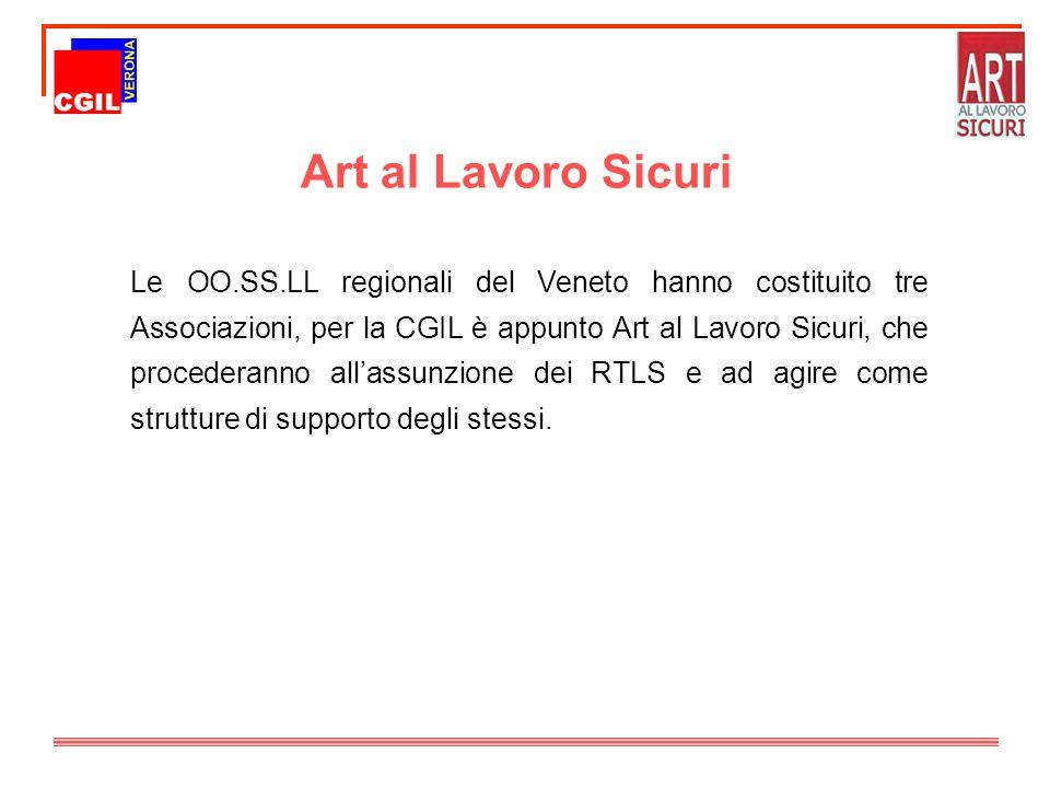 Art al Lavoro Sicuri Le OO.SS.LL regionali del Veneto hanno costituito tre Associazioni, per la CGIL è appunto Art al Lavoro Sicuri, che procederanno allassunzione dei RTLS e ad agire come strutture di supporto degli stessi.