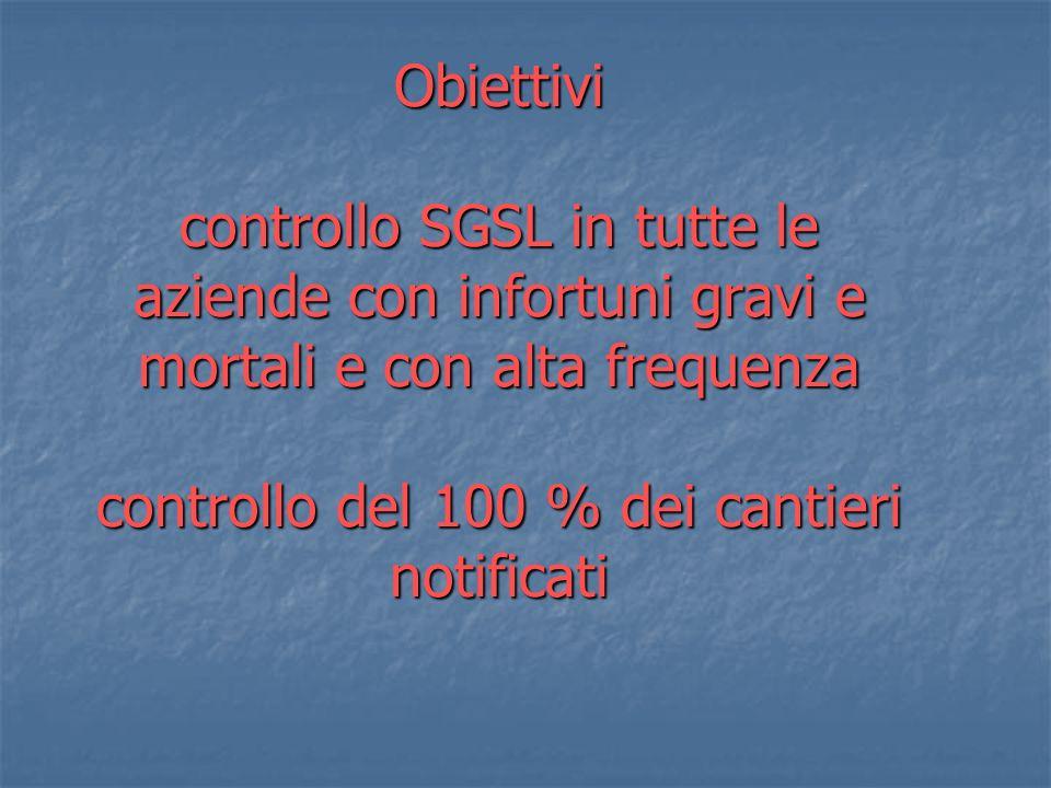 Obiettivi controllo SGSL in tutte le aziende con infortuni gravi e mortali e con alta frequenza controllo del 100 % dei cantieri notificati
