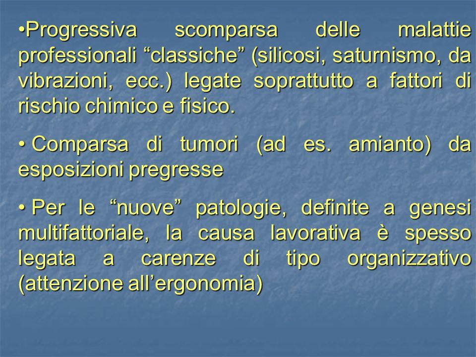 Progressiva scomparsa delle malattie professionali classiche (silicosi, saturnismo, da vibrazioni, ecc.) legate soprattutto a fattori di rischio chimi