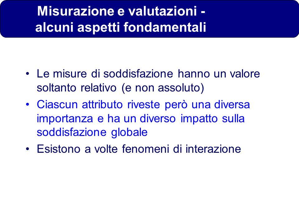 Misurazione e valutazioni - alcuni aspetti fondamentali Le misure di soddisfazione hanno un valore soltanto relativo (e non assoluto) Ciascun attribut