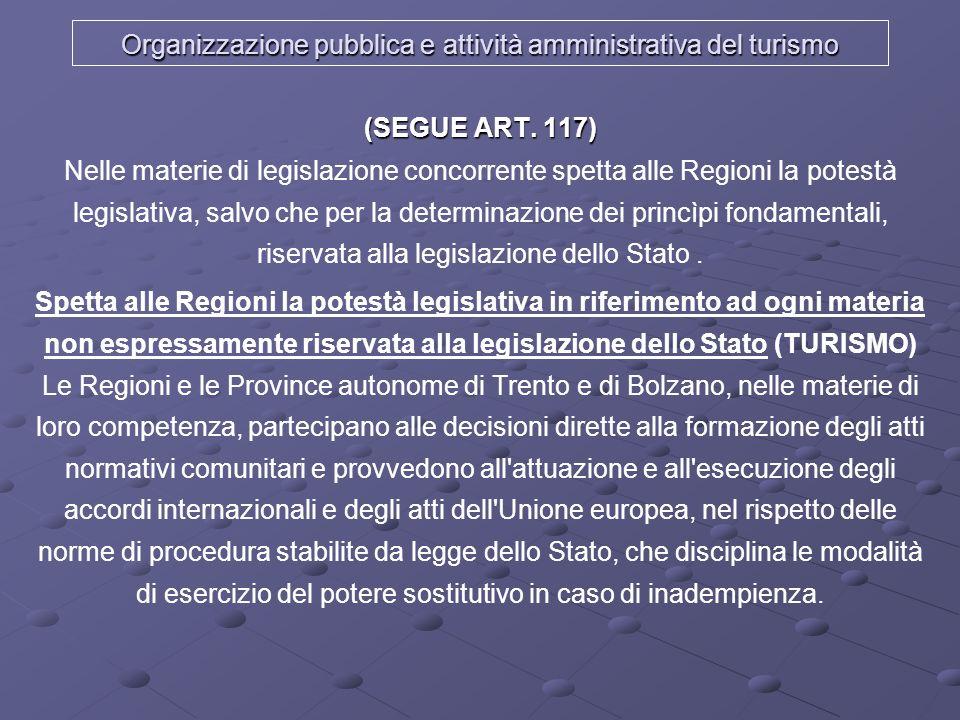 Organizzazione pubblica e attività amministrativa del turismo (SEGUE ART. 117) Nelle materie di legislazione concorrente spetta alle Regioni la potest