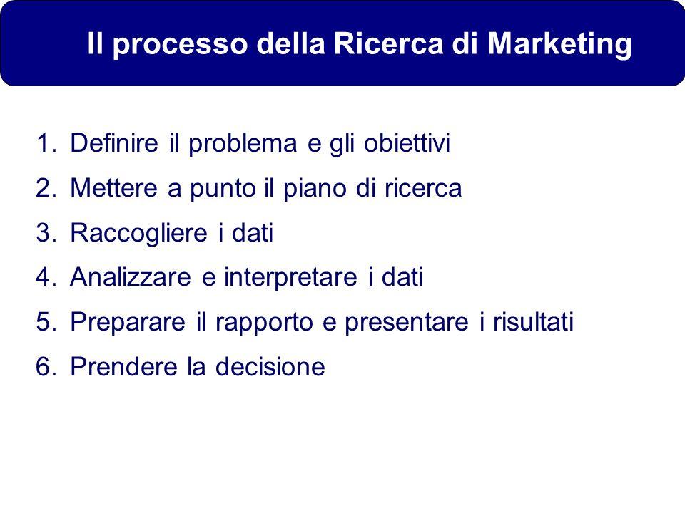 Il processo della Ricerca di Marketing 1.Definire il problema e gli obiettivi 2.Mettere a punto il piano di ricerca 3.Raccogliere i dati 4.Analizzare